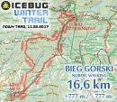 Icebug Winter Trail 2017